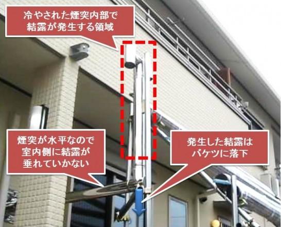 室内暖房に使えるロケットストーブの結露水対策