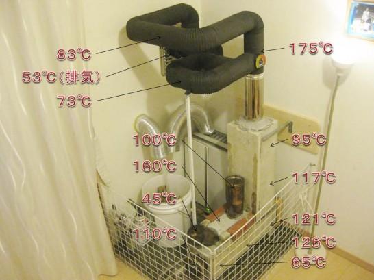 室内暖房にも使えるロケットストーブの温度分布