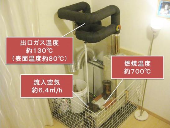 ロケットストーブの暖房能力の計算条件